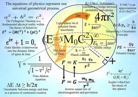 Course Image PHS308 THEORETICAL PHYSICS III