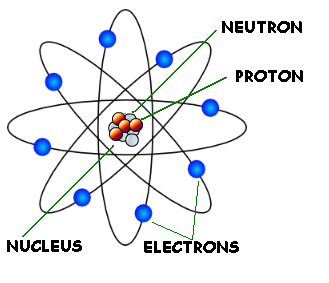 Course Image PHS405 - NUCLEAR PHYSICS